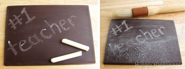 how to decorate edible chalkboard