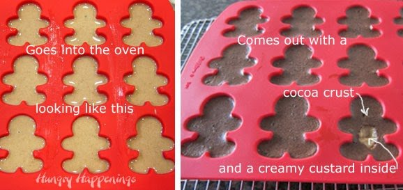 Cute Christmas recipes