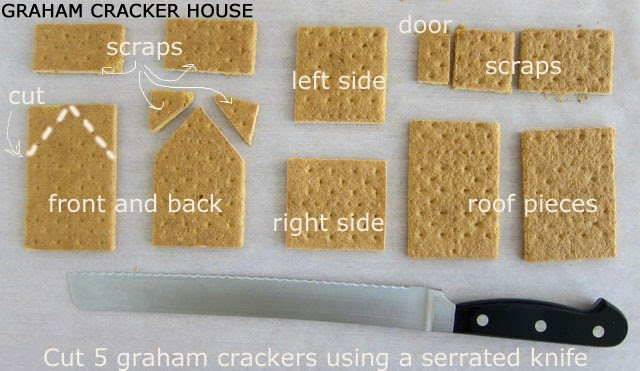 How to make a graham cracker house pattern from HungryHappenings.com